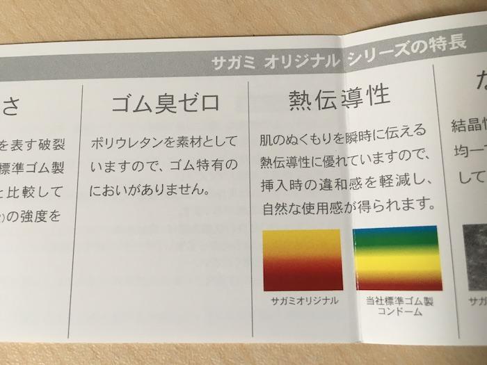 サガミオリジナル0.02mm(Lサイズ)の説明書③