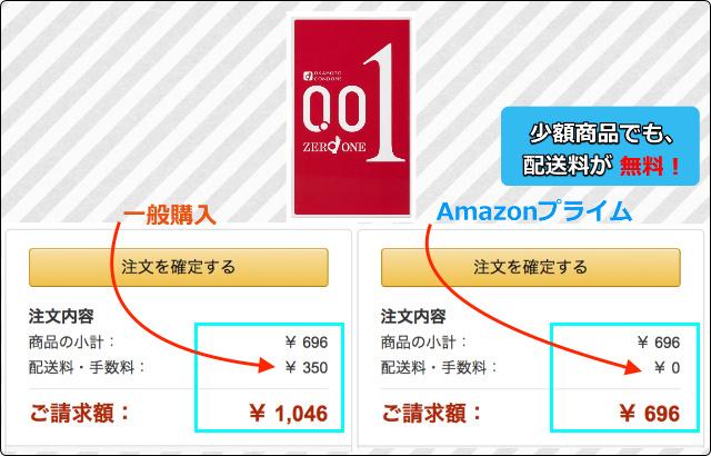 Amazonでコンドームを購入する画面