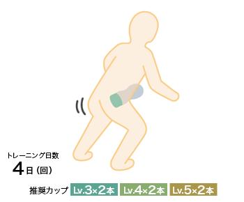 腰振りトレーニング