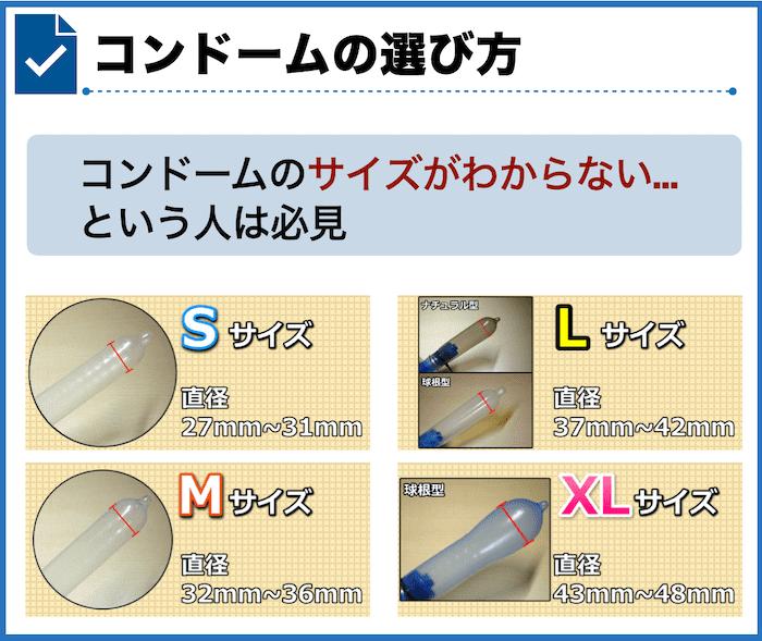 コンドームの選び方