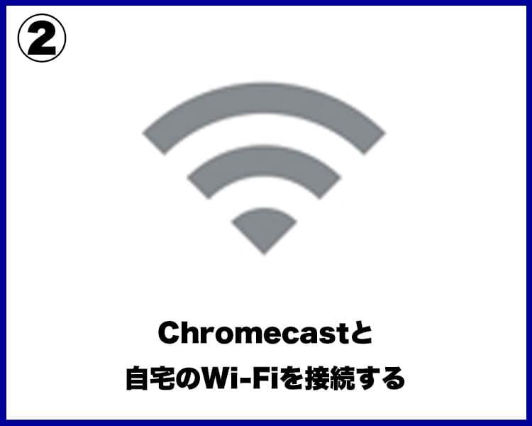 ゲオTVをChromecastで見る方法②