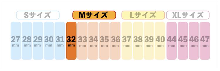コンドームサイズ表
