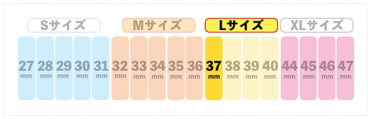 サイズ表・直径37mm